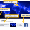 Howto Design Your Facebook Fanpage